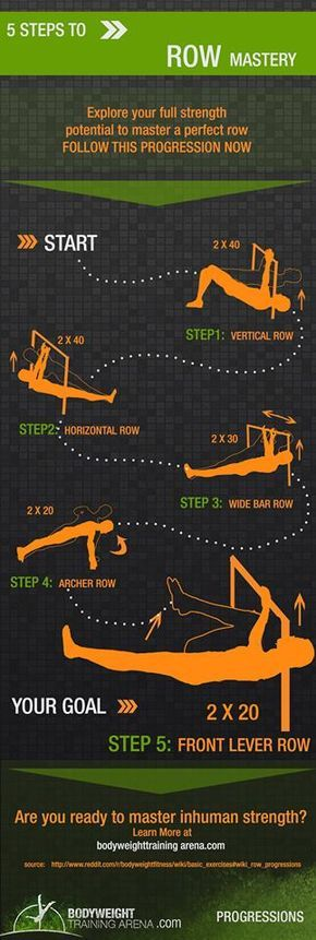 Front Lever Body Weight Training Arenabody Arena