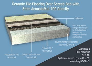 Famous 12X12 Ceramic Tiles Big 17 X 17 Floor Tile Clean 18X18 Ceramic Floor Tile 24X24 Ceramic Tile Young 2X4 Ceramic Tile Pink2X4 Fiberglass Ceiling Tiles Amazing Ceramic Tile Floor Underlayment Gallery   Best Modern House ..
