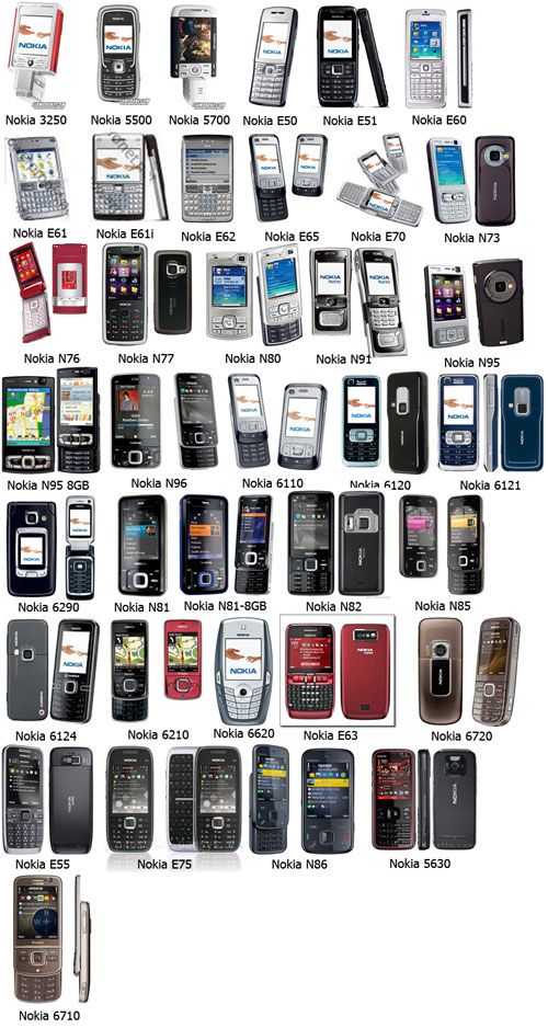 Old Nokia Models Pictures