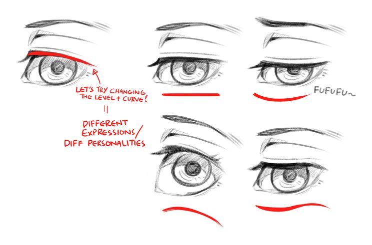 Different Types Of Anime Eyes Just For You