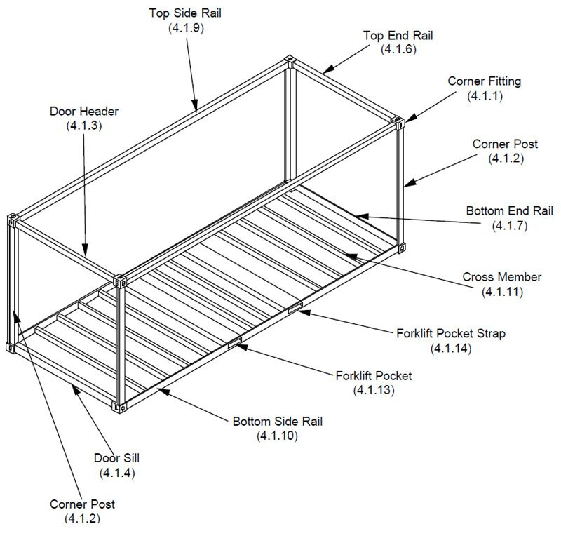 Estructura De Un Container De 20 Pies Container House Shipping Container Shipping Container Design