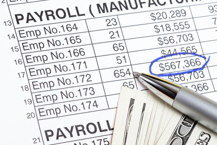 Pin On Employee Payroll Tax