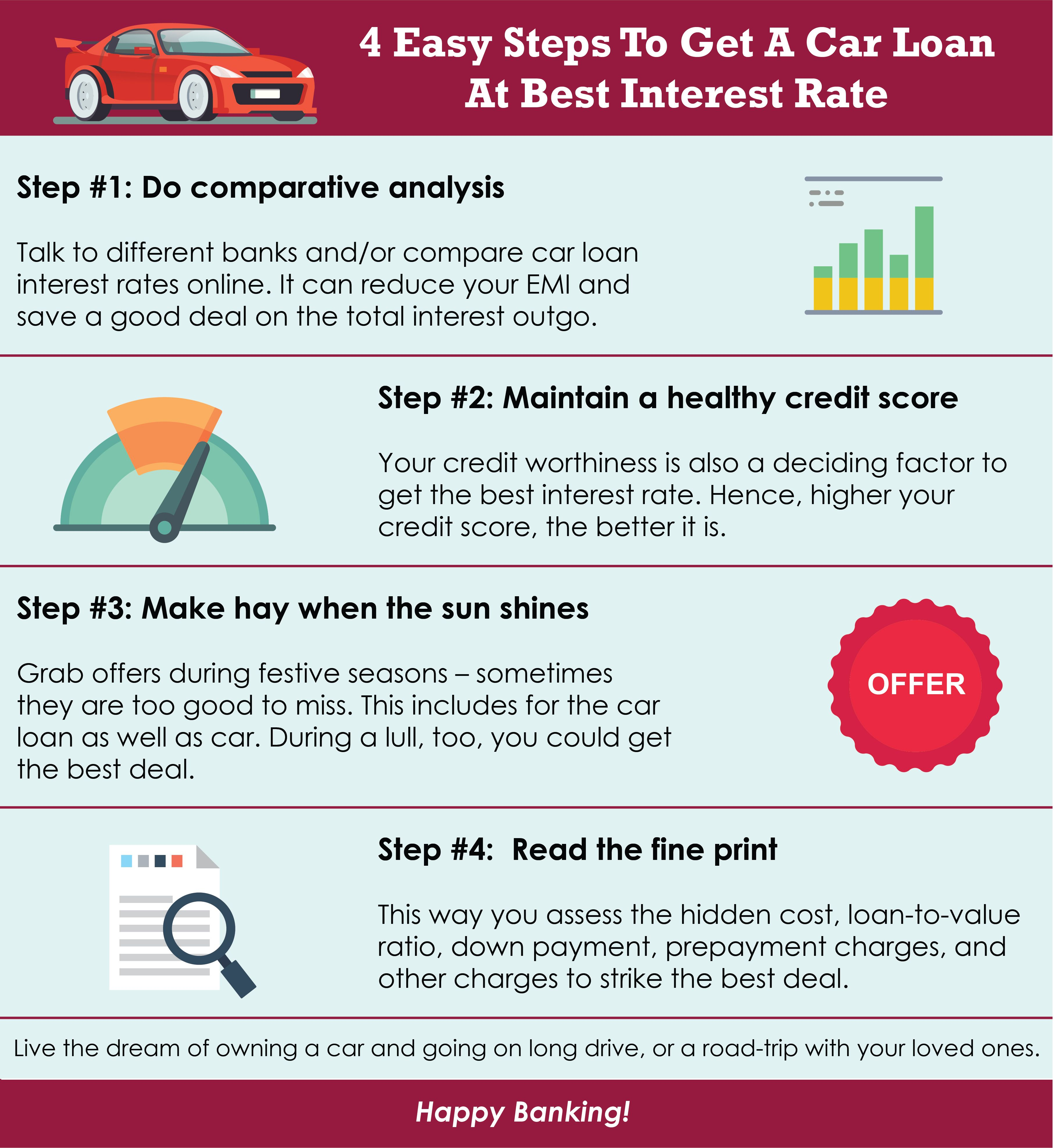 4 Easy Steps To Get A Car Loan At Best Interest Rates Read This Infographic To Know The 4 Easy Steps To Get Aca Car Loan Calculator Car Loans Loan Calculator