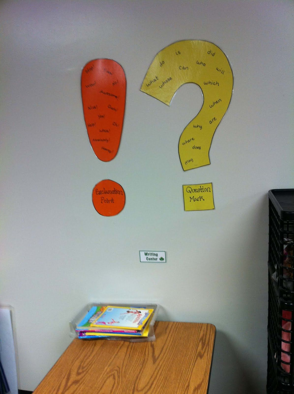 Great Anchor Charts If Your Sentence Has This Word Then It Should End With This Punctuation