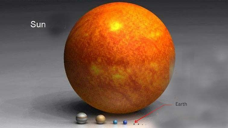 relatize sizes of the planets next to the sun science stuff
