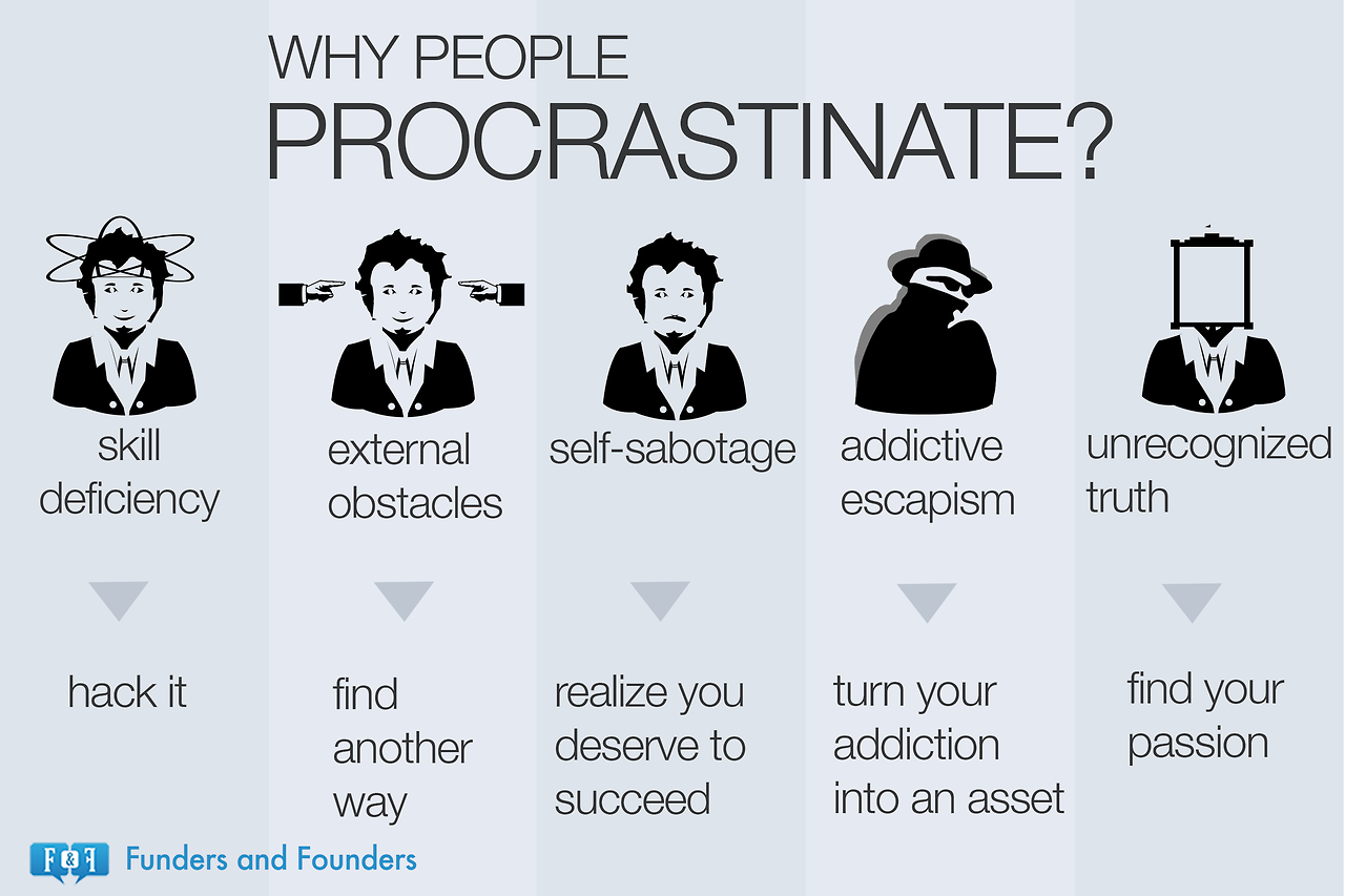 17 best images about procrastination matters 17 best images about procrastination matters infographic sunday night and my life