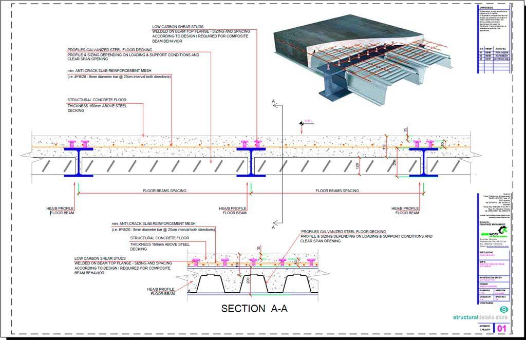 Steel Beam Composite Slab Cross Section Detail In 2020 Steel Beams Concrete Cover Beams
