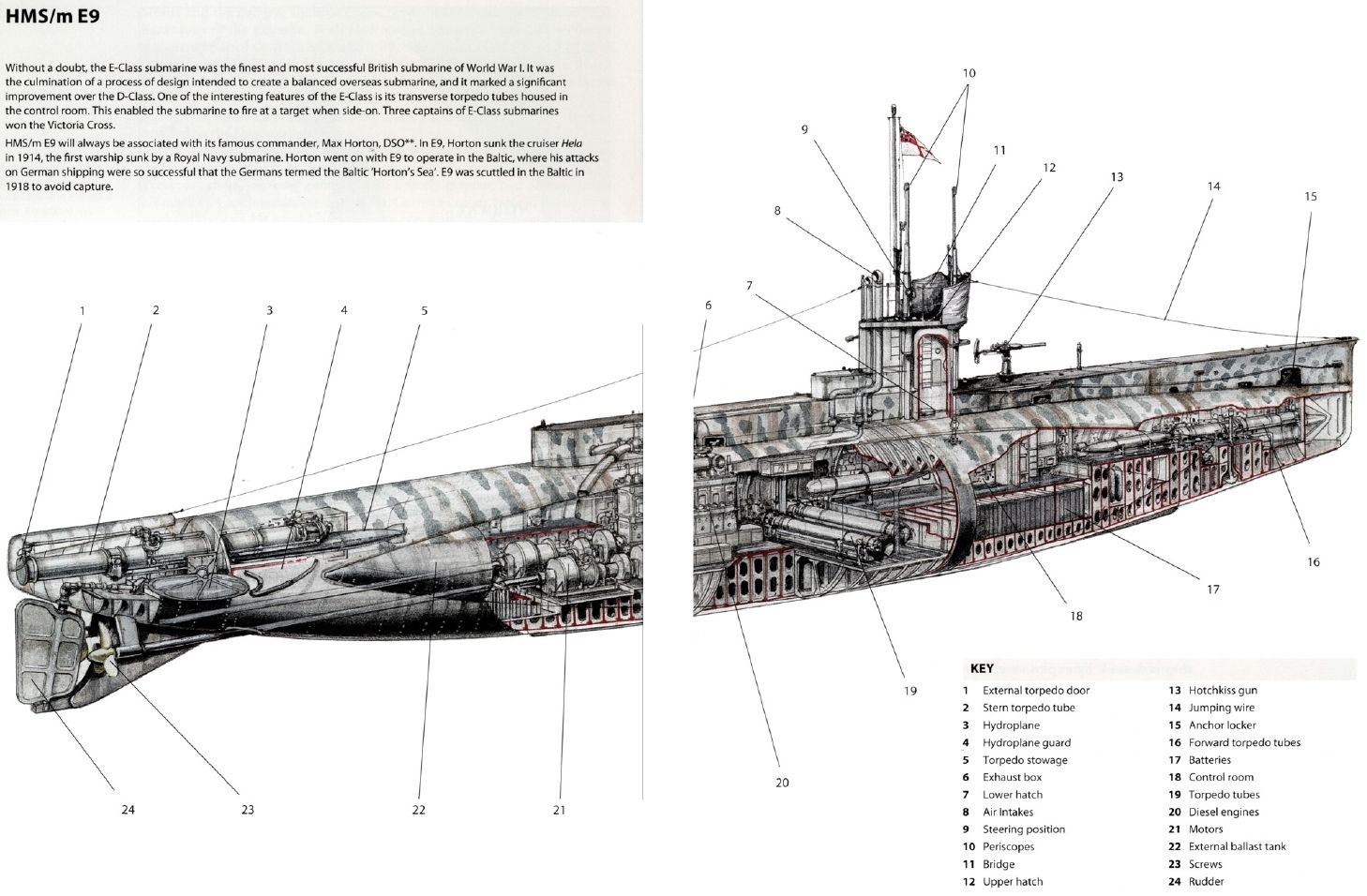 Lagarto further Two Big Submarines together with Us History together with Pic Detail in addition Drawing A Harbor Scene. on pearl harbor diagram