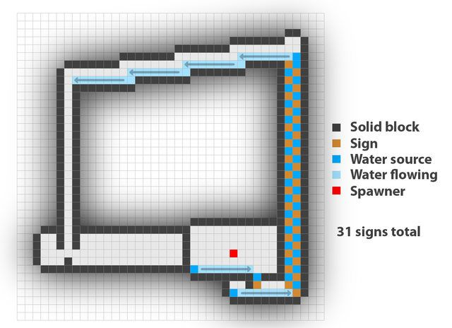 my plan for a spawner xp farm any