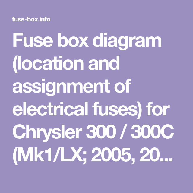 Fuse Box Diagram Location And Assignment Of Electrical Fuses For Chrysler 300 300c Mk1 Lx 2005 2006 2007 2008 2009 2010 Electrical Fuse Fuse Box Mk1