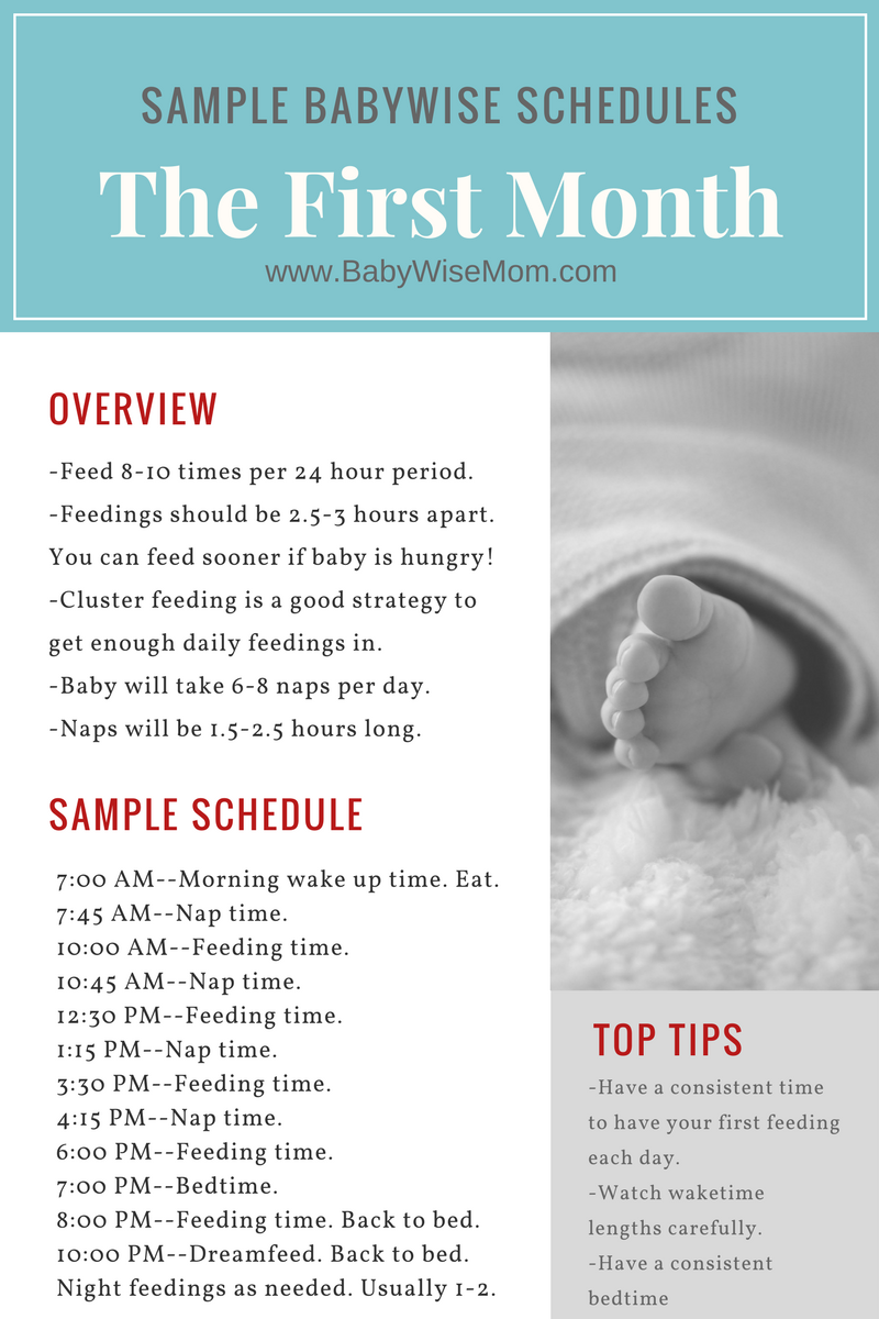 Sample Babywise Schedules for your baby's first month. Mom advice | baby sleep |...
