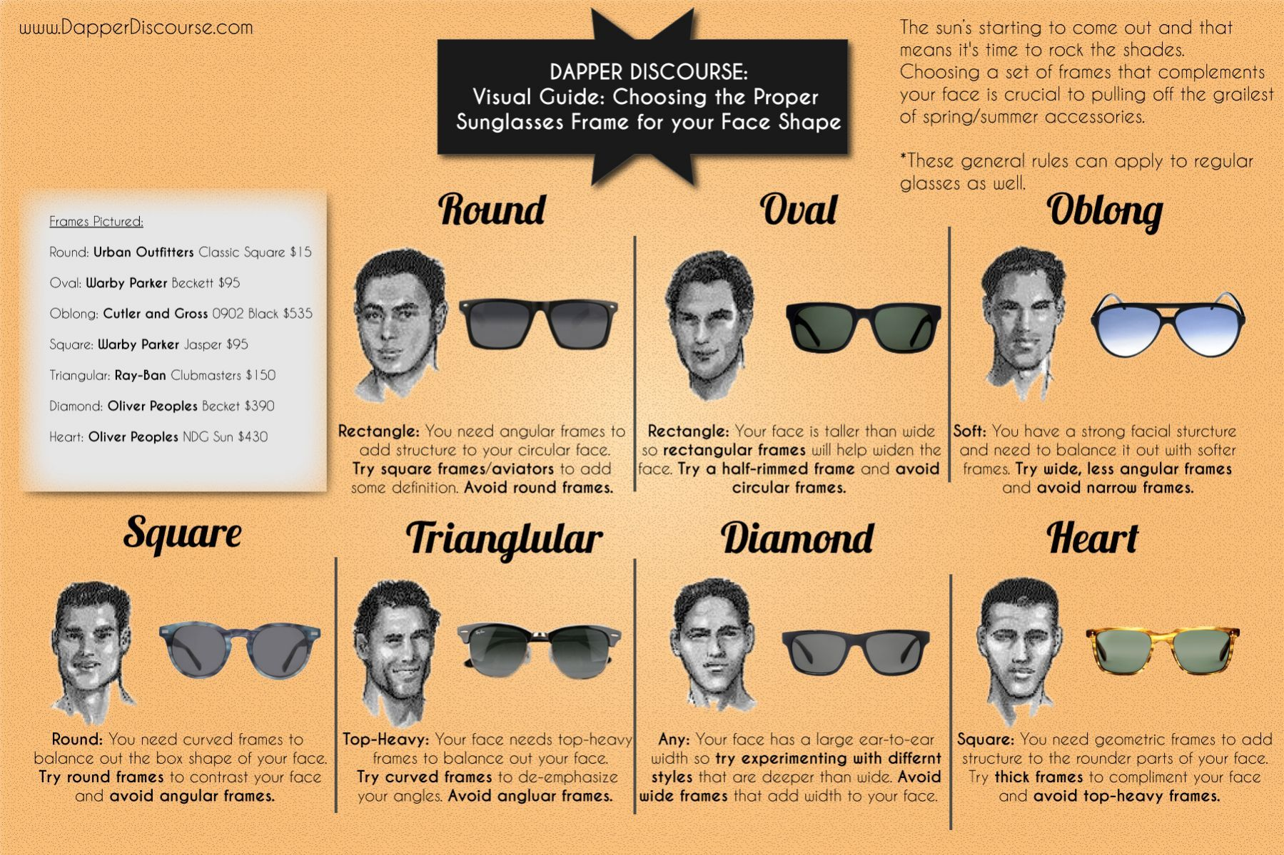 19771ef3049 Visual Guide  Choosing the Right Sunglasses Frames for Your Face Shape -  Imgur