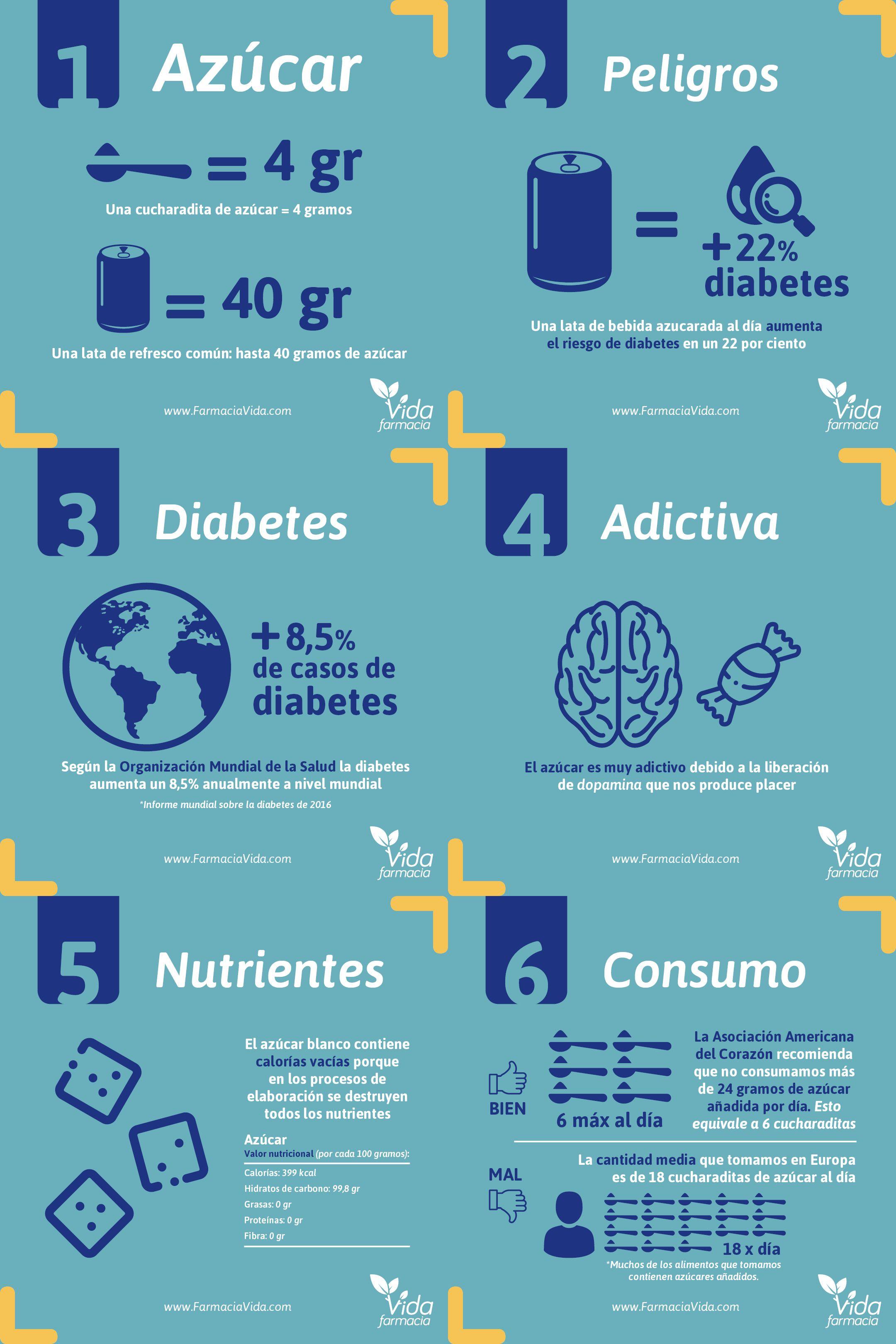la dieta libre de gluten ayudará a la diabetes tipo 2