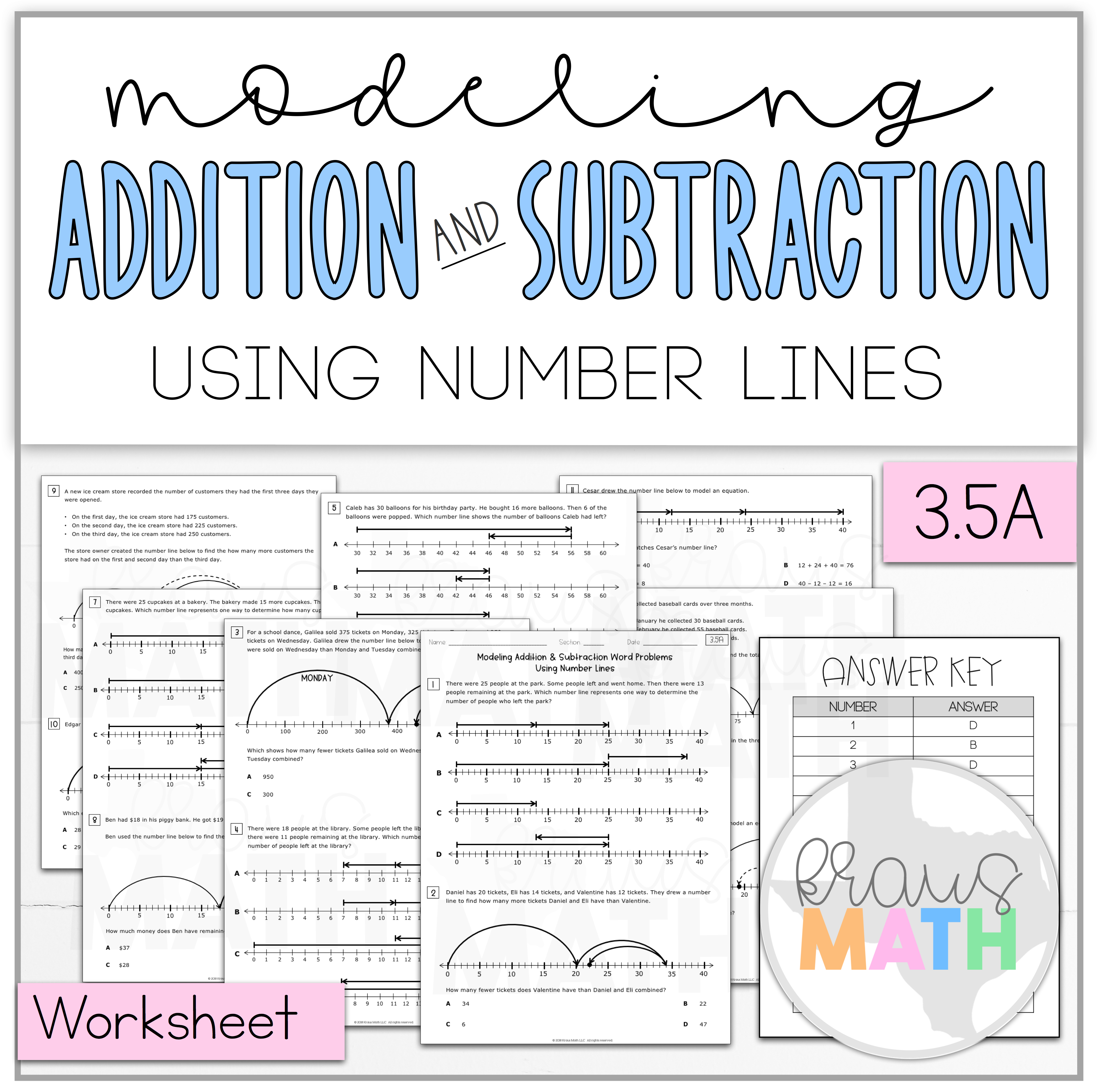 Number Lines Modeling Addition Amp Subtraction Word