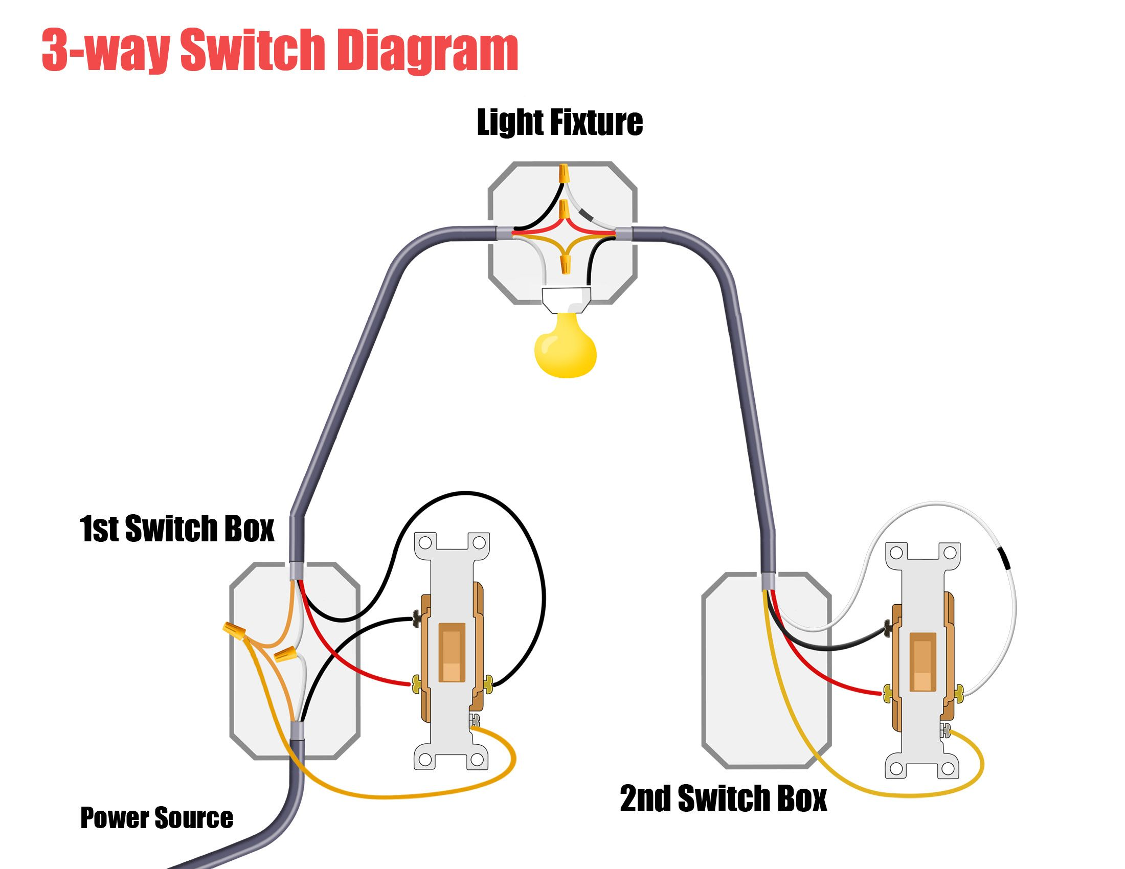 Wire a 3 Way Light Switch Home Decor & Improvements