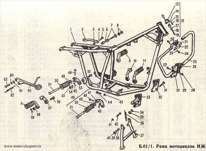 Рама мотоциклов ИЖ-Юпитер   Мотоцикл, Бензопилы, Рама