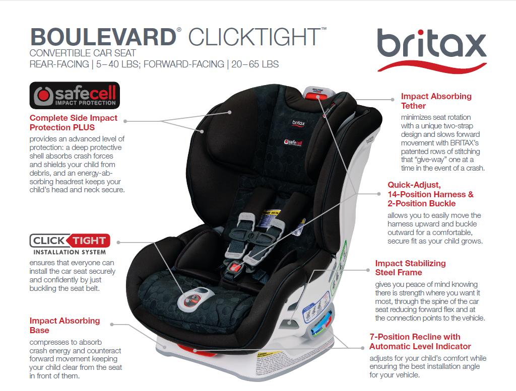 Britax Boulevard ClickTight Convertible Car Seat - Splash