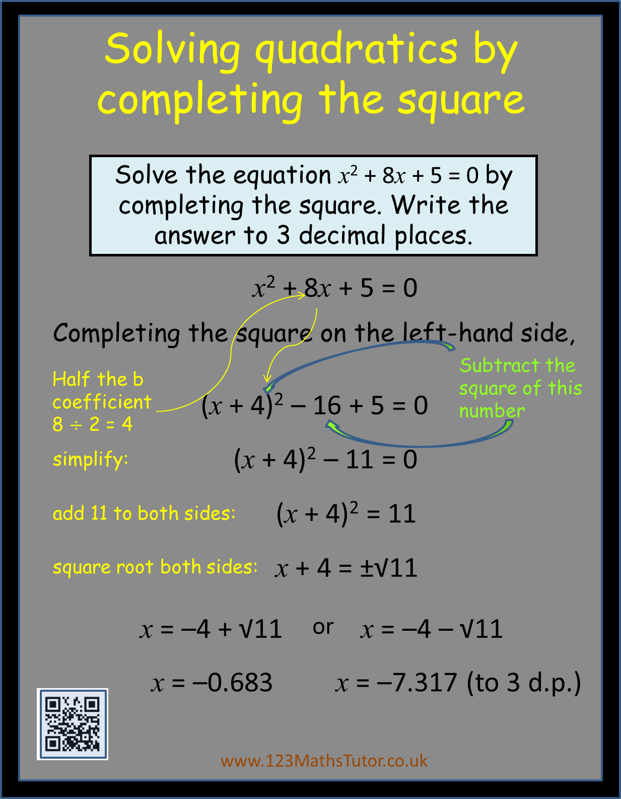 Completing The Square To Solve Quadratic Equations