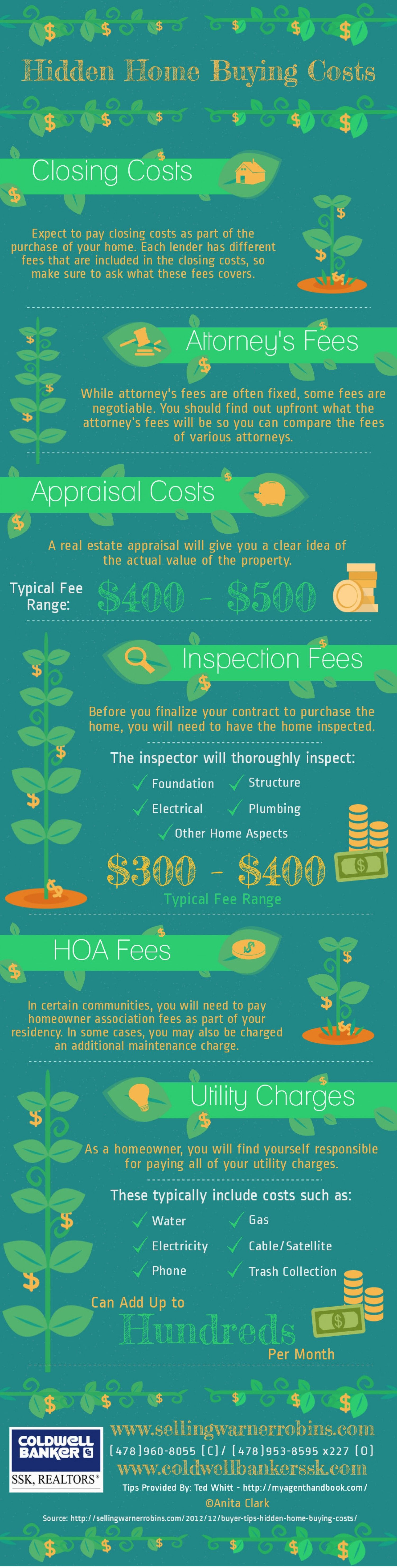 Hidden home buying costs infographic infographic