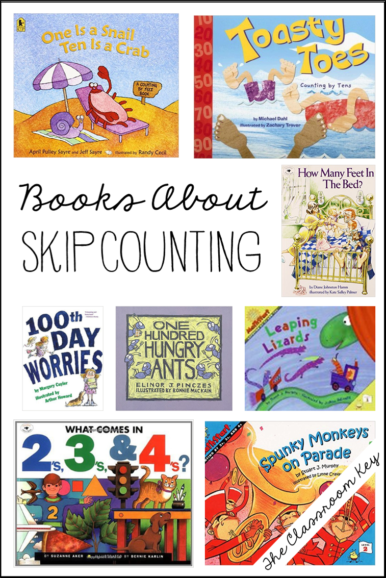 The Big List of Skip Counting Activities | Skip counting, Math class ...
