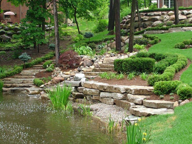 Giardino con sassi naturale laghetto giardini con sassi - Giardino con pietre ...