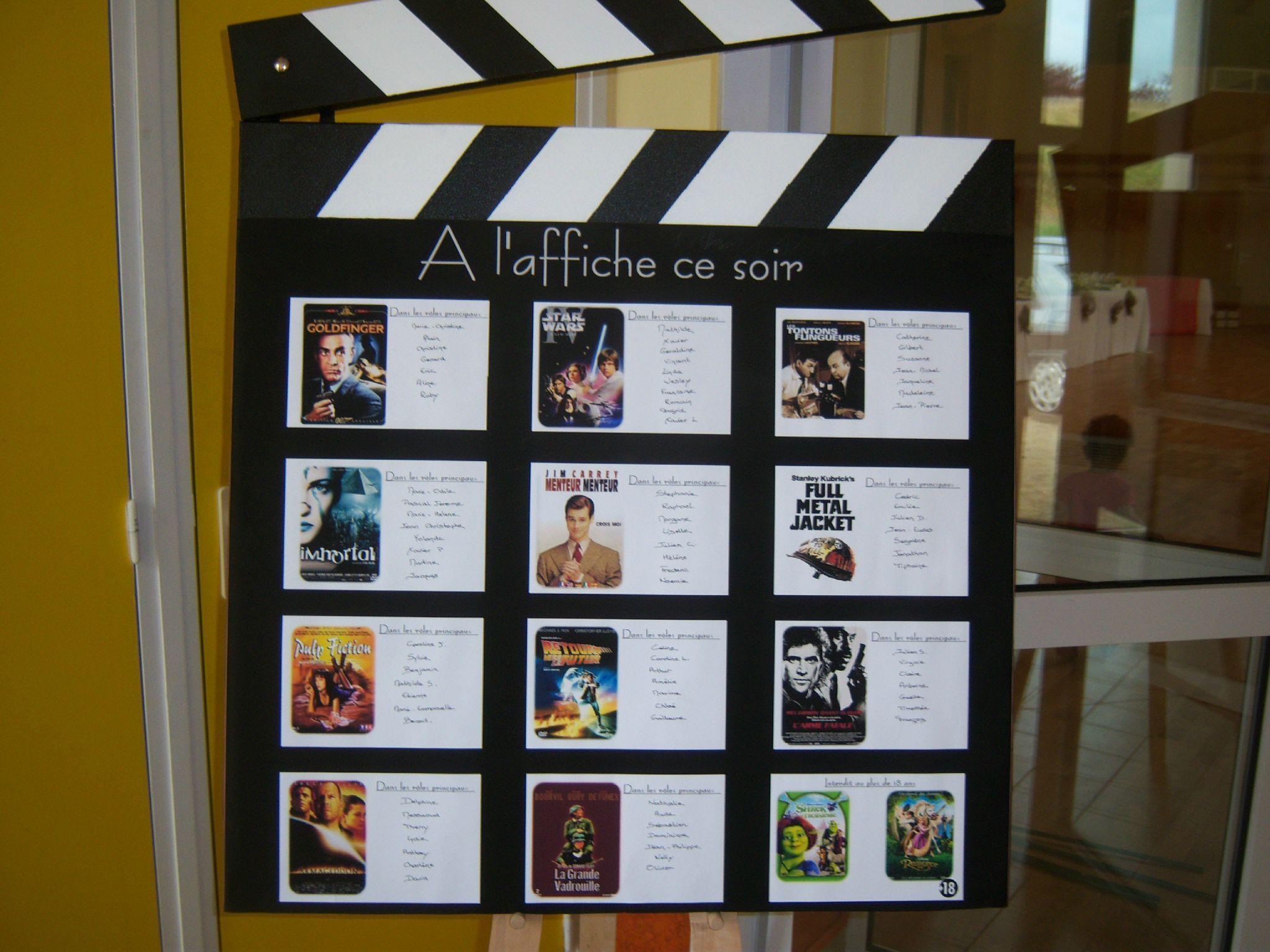 Idee Deco Theme Cinema