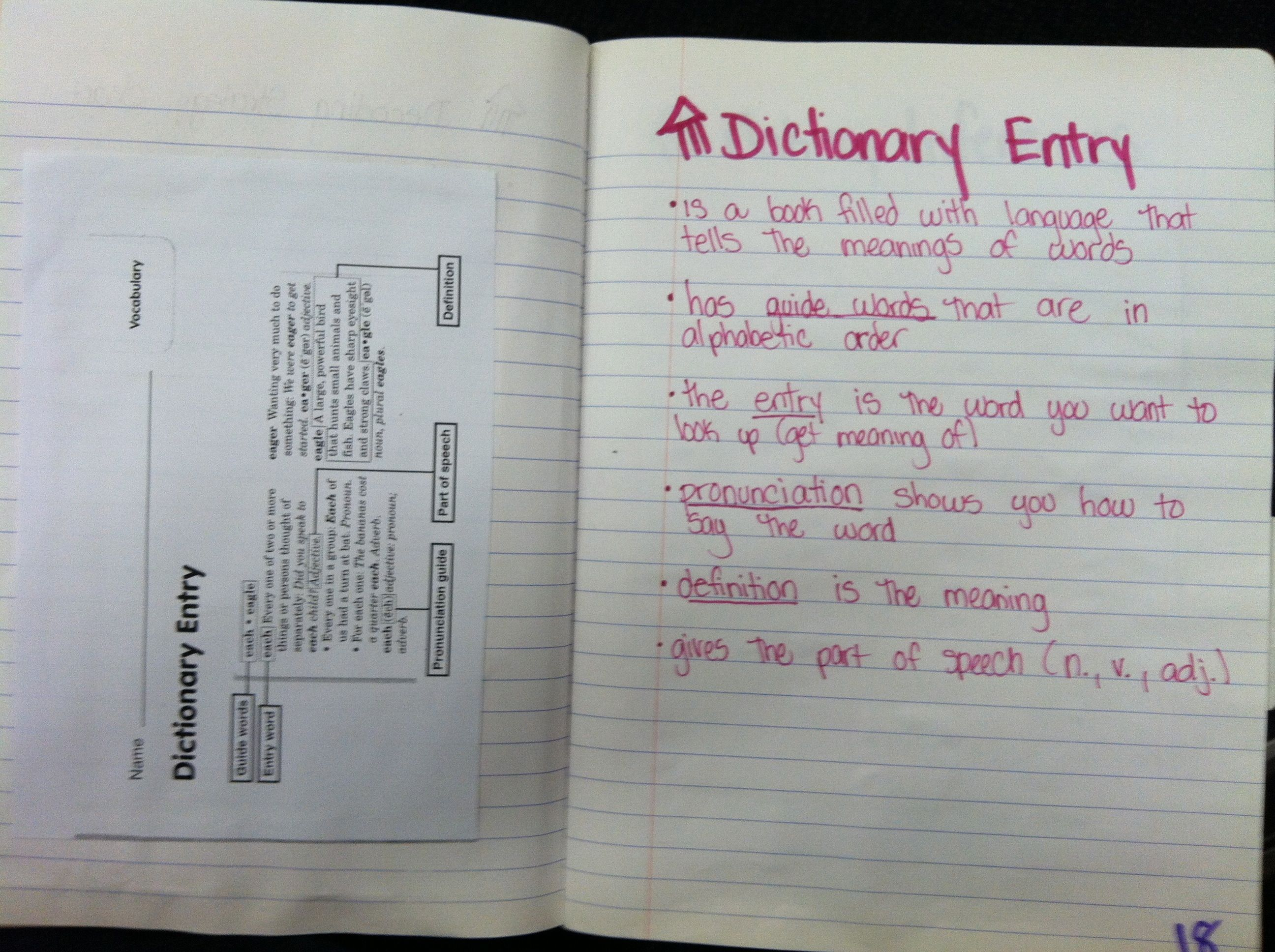 Dictionary Entry