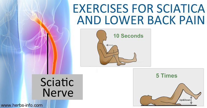 No Sex How To Treat Nerve Pain Treatment For Sciatic Nerve Pain Yougalery