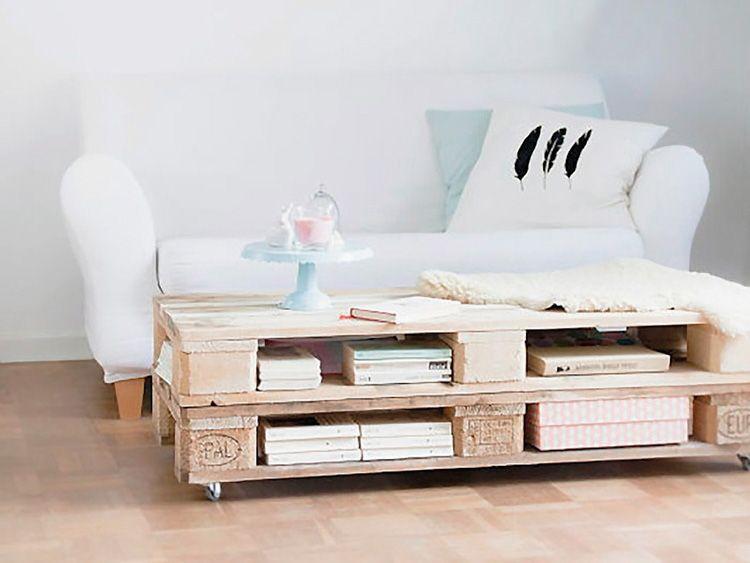 Tutoriel Diy Fabriquer Une Table Basse En Palettes Via Dawanda Com