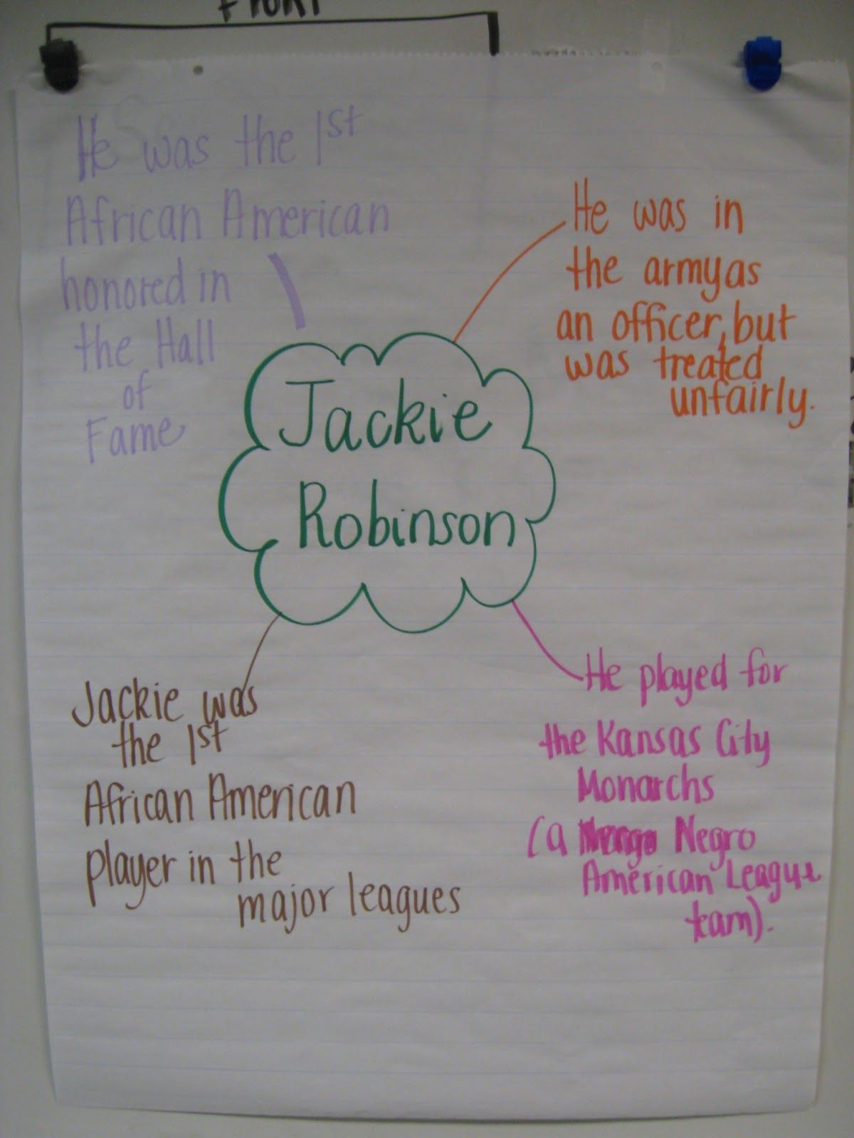 The Best Facts About Jackie Robinson Ideas