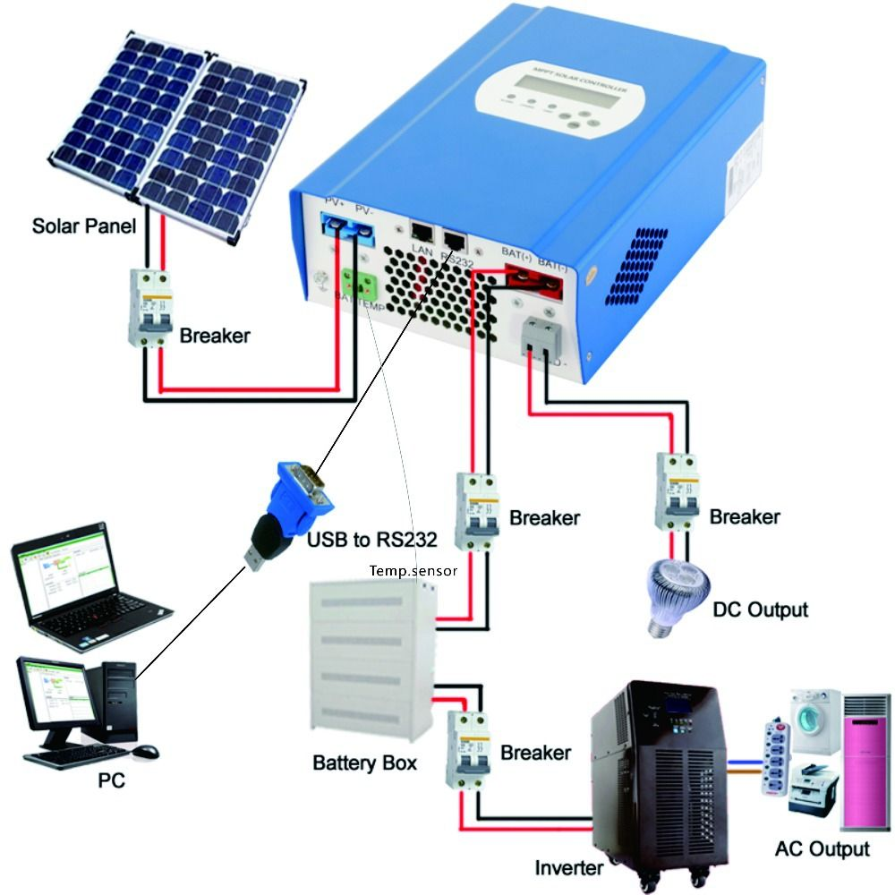 12v solar charge controller wiring diagram [ 1000 x 1000 Pixel ]
