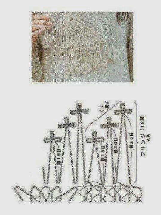Patrones Crochet: Terminacion para Bufandas Tejidas | Crochet scarf ...