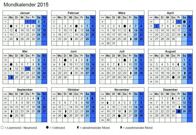 Mondkalender 2018 Für Garten Interessante Fakten Und Nützliche