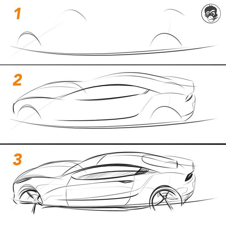 Blog   Auto zeichnen, Skizzieren und Skizzen