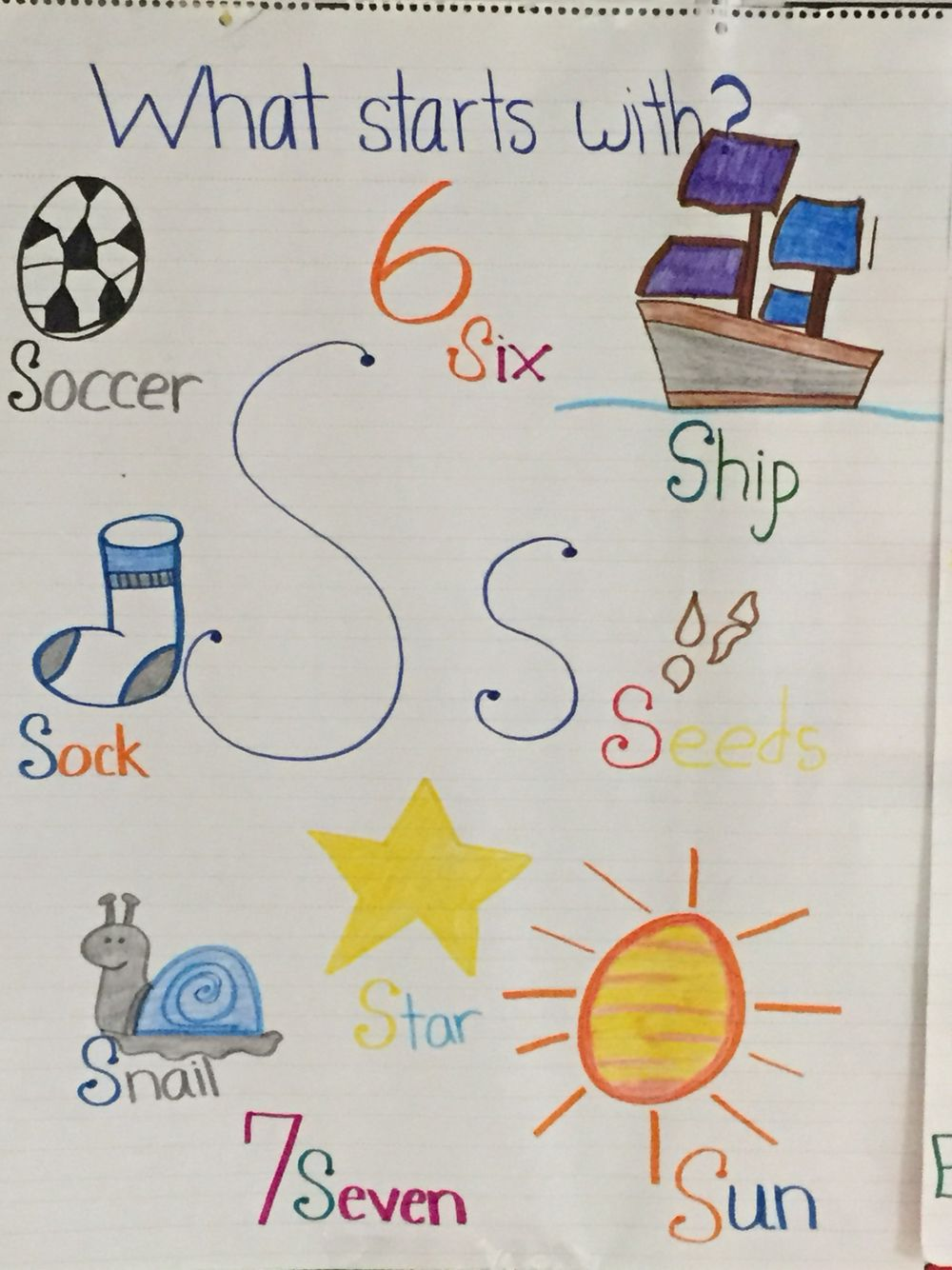 Anchor chart letter S Anchor charts, Borderlands