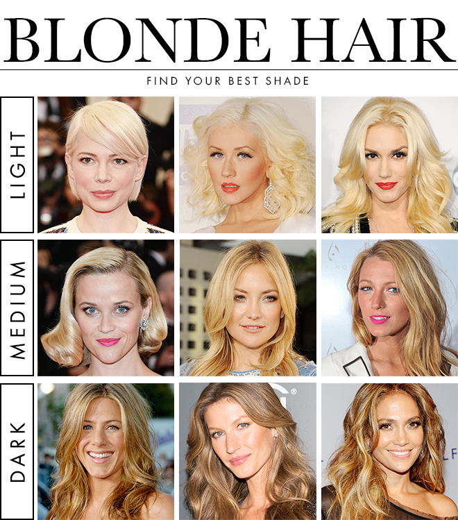 How To Find Your Best Blonde Hair Color Blonde Hair Shades Cool Blonde Hair Blonde Hair Color