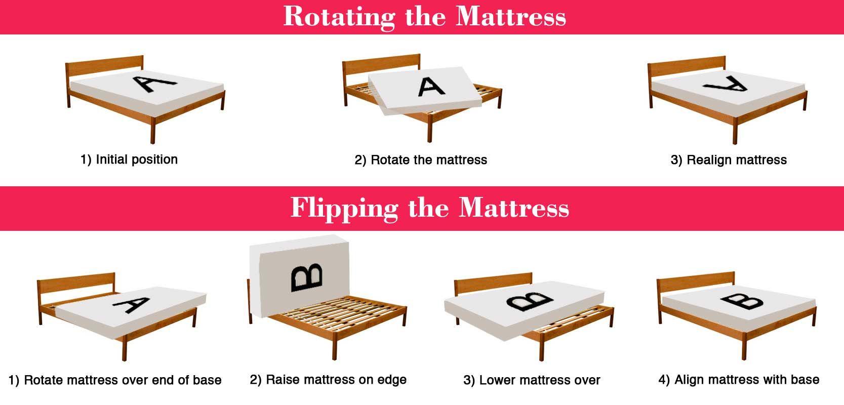 Rotating And Flipping Mattress Soft Mattress Mattress Mattress Sales