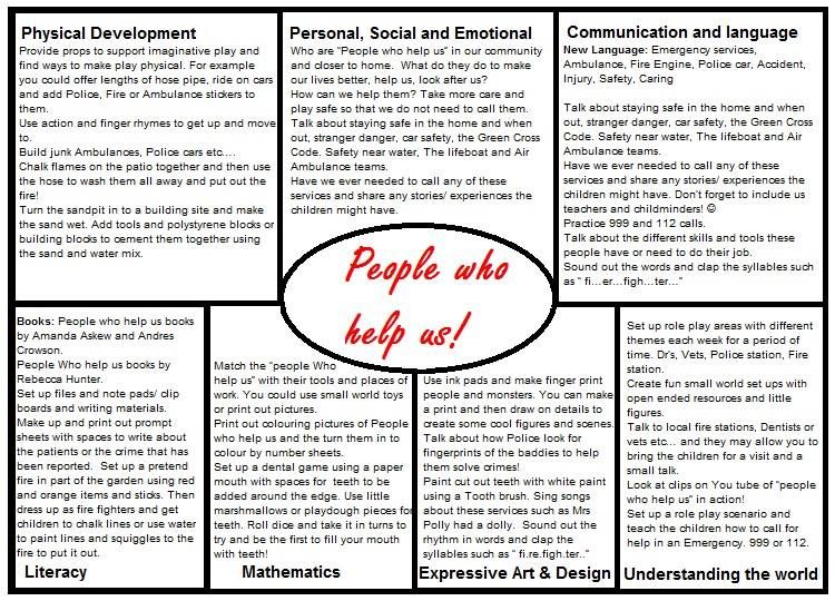 People who help us eyfs medium term plan inspiring play for Early years lesson plan template