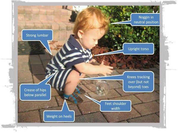 Baby Squat Diagram Health Sports Protein Pinterest Squat