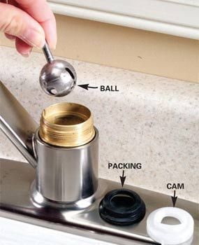 Fix A Dripping Kitchen Faucet With Replacement Parts Leaky Faucet Kitchen Faucet Repair Faucet Repair