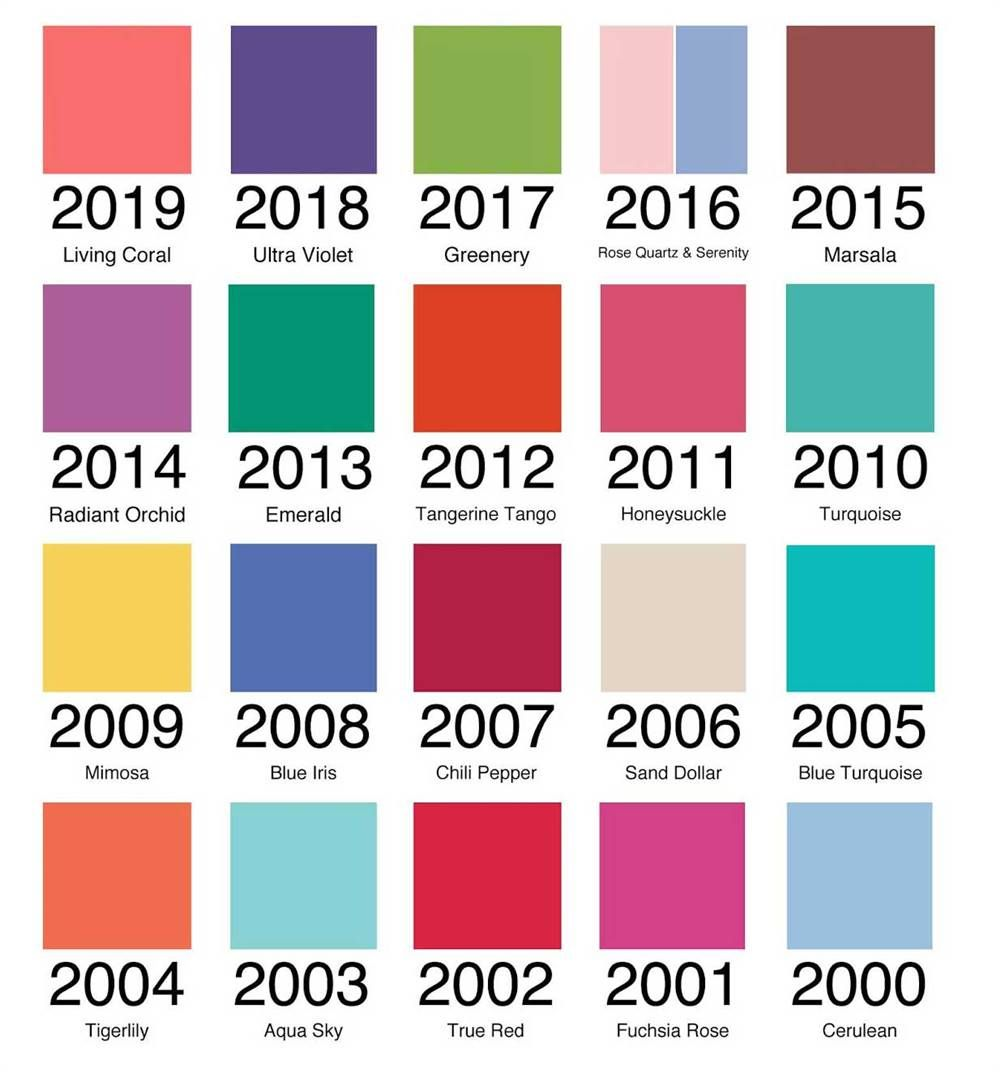 Classic Blue Es El Color Del Ano 2020 Segun Pantone Color Del Ano Color Del Ano 2017 Paleta De Color Pantone