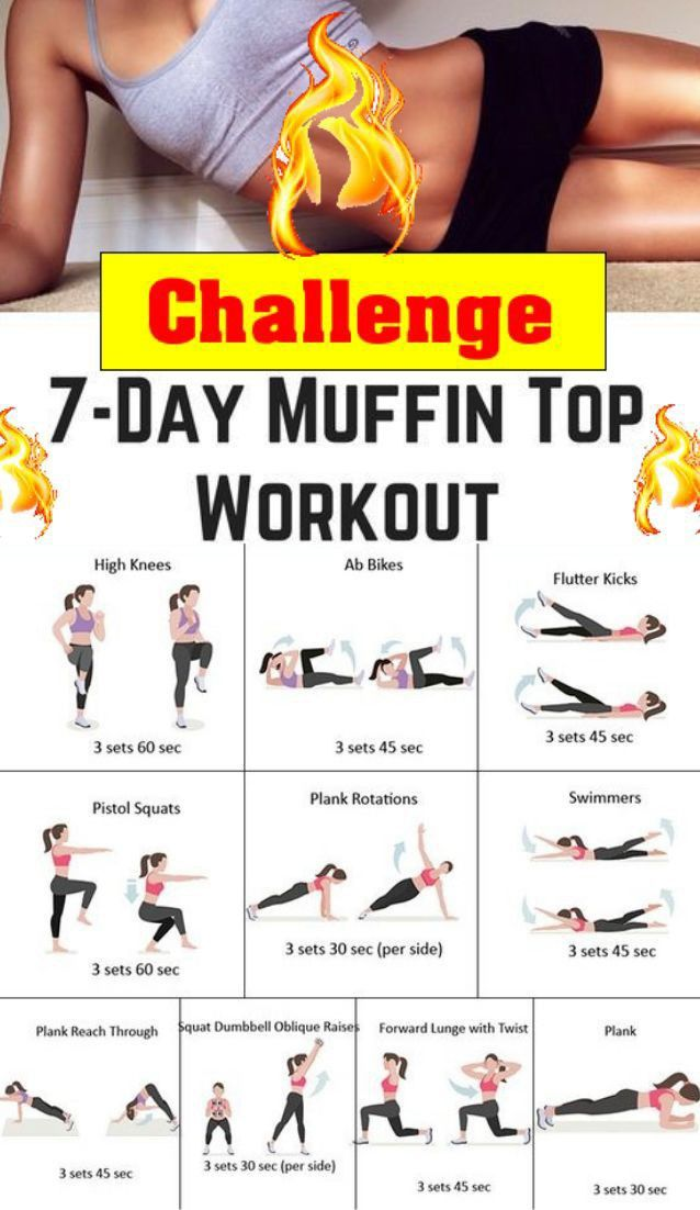 Photo of 7 Days Muffin Top Workout Challange 2020
