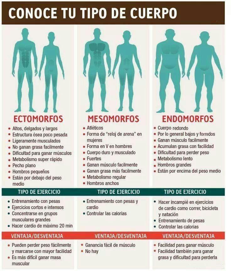 formas de perder peso con un metabolismo lento