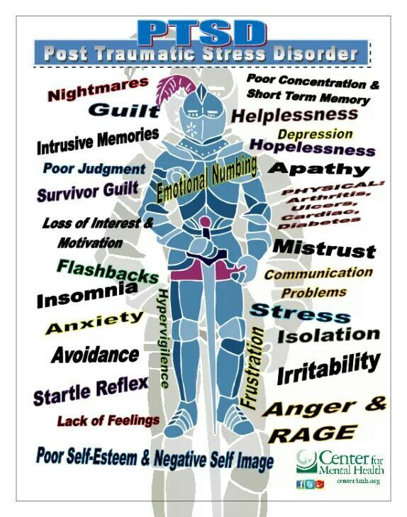 ptsd symptoms | Via Angela Azaria