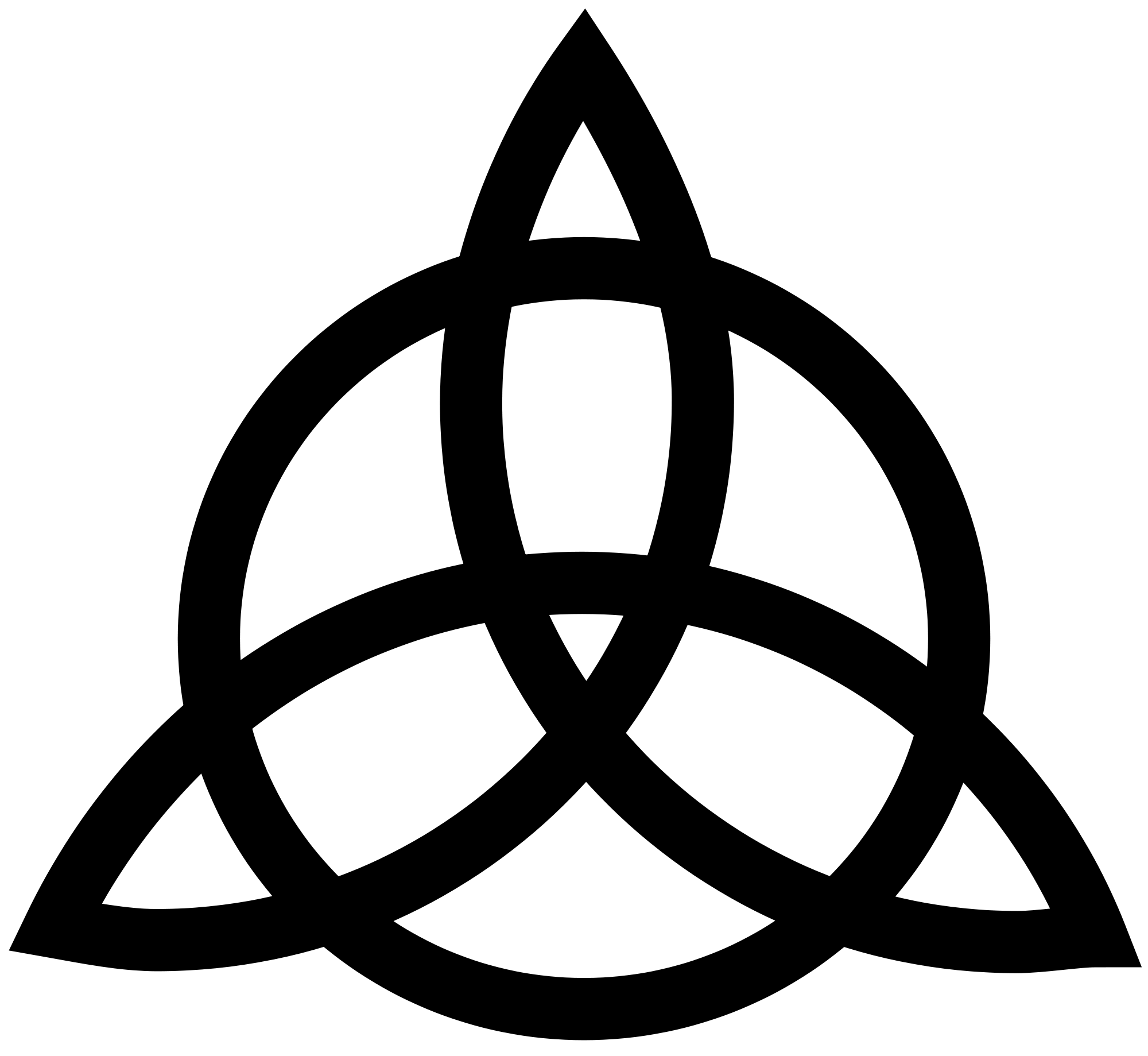 John Paul Jones Sigil Interlaced Triquetra Overlaying Circle Used Oon The Led Zeppelin Iv Album Cover Simbolos Tatuajes Celtas Simbolos Celtas