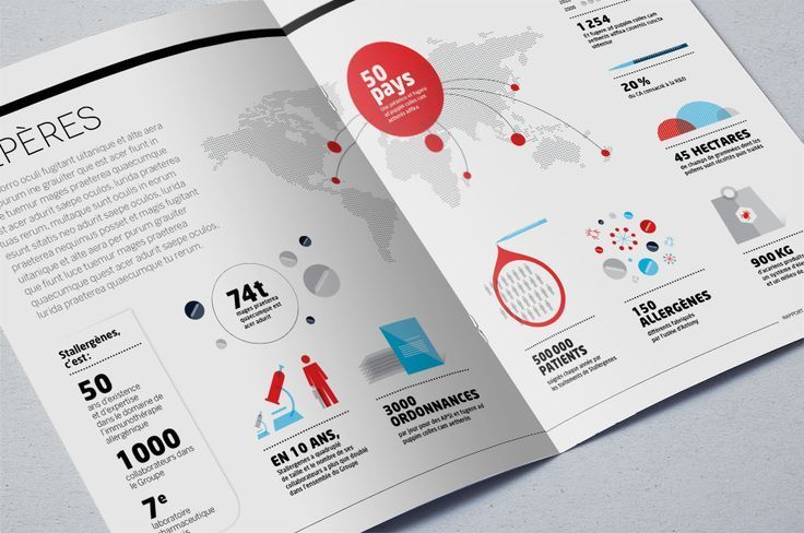Health infographic : Data I Annual report on Behance #annualreports
