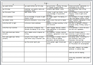 Writing Self Assessment Rubrics: Will Be Adapting These For My And Printing  Multiple Copies.