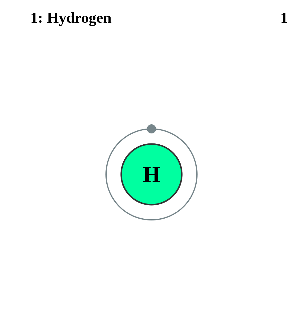 medium resolution of hydrogen will it be the next source of fuel for cars