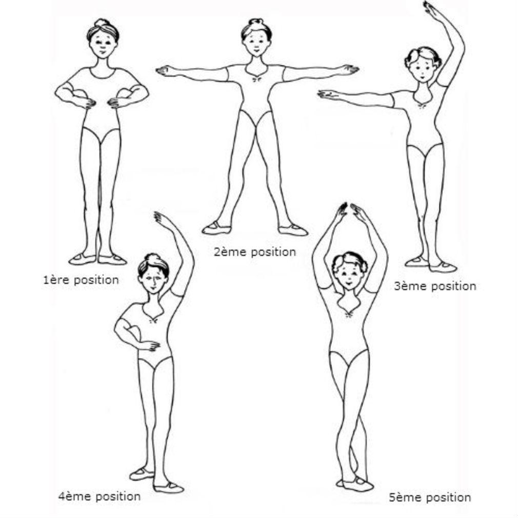 Barre au sol : 9 exercices pour un corps de danseuse  Danse
