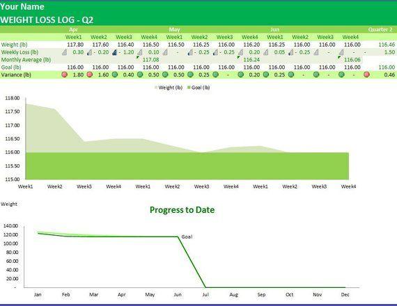 Weight Loss Log Excel Template, Weight Tracker Spreadsheet, Calories
